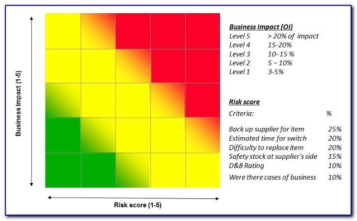 Event Risk Assessment Template Blank
