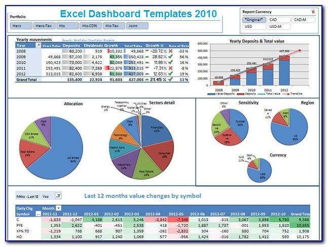 Excel 2010 Dashboard Templates