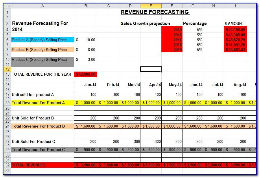 Excel Sales Forecast Template Free Download