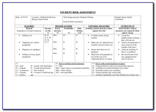 Fire Risk Assessment Template Hse
