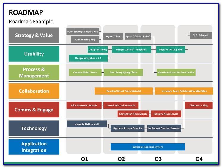 Free Business Roadmap Powerpoint Template