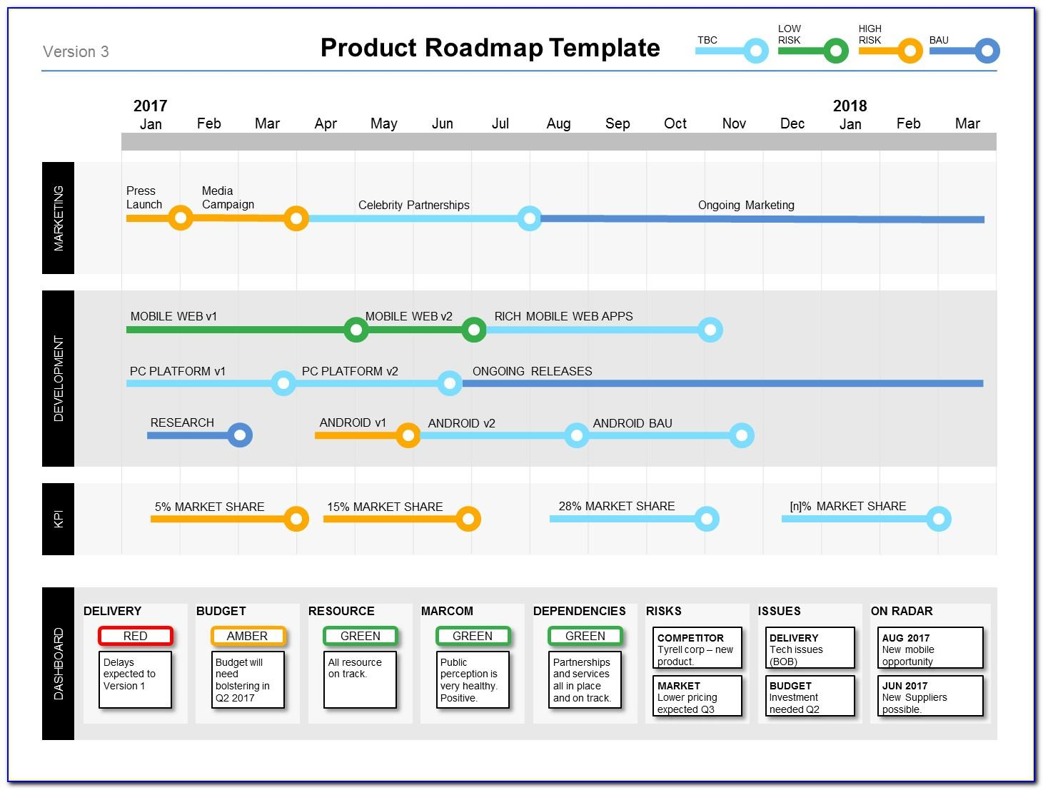 Free Editable Roadmap Powerpoint Template