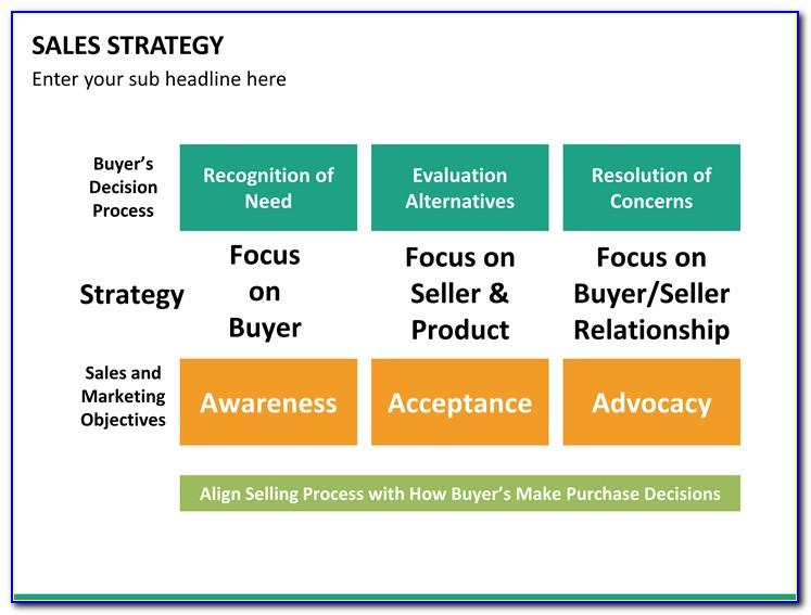 Free Sales Strategy Template Ppt