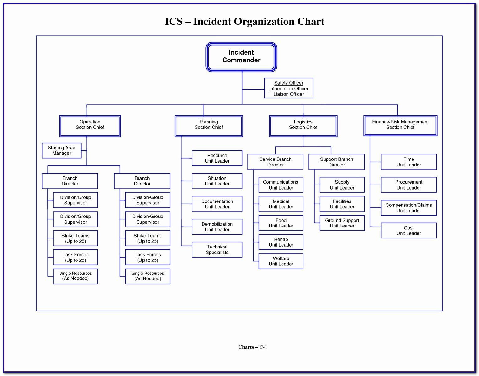 Org Chart Templates For Word
