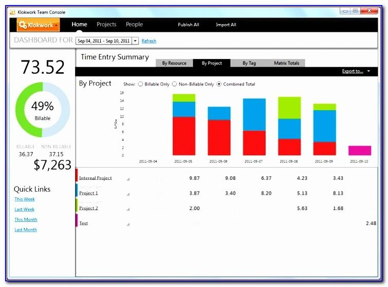 Powerpivot Excel 2010 Dashboard Examples