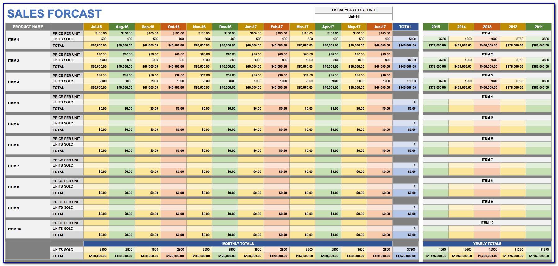 Quarterly Sales Forecast Template Excel