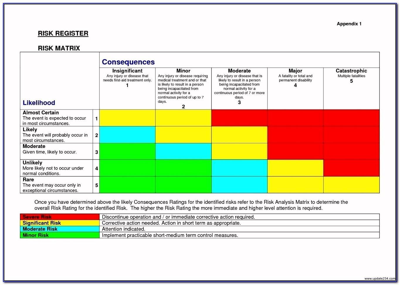 Riordan Corporate Compliance Plan Template