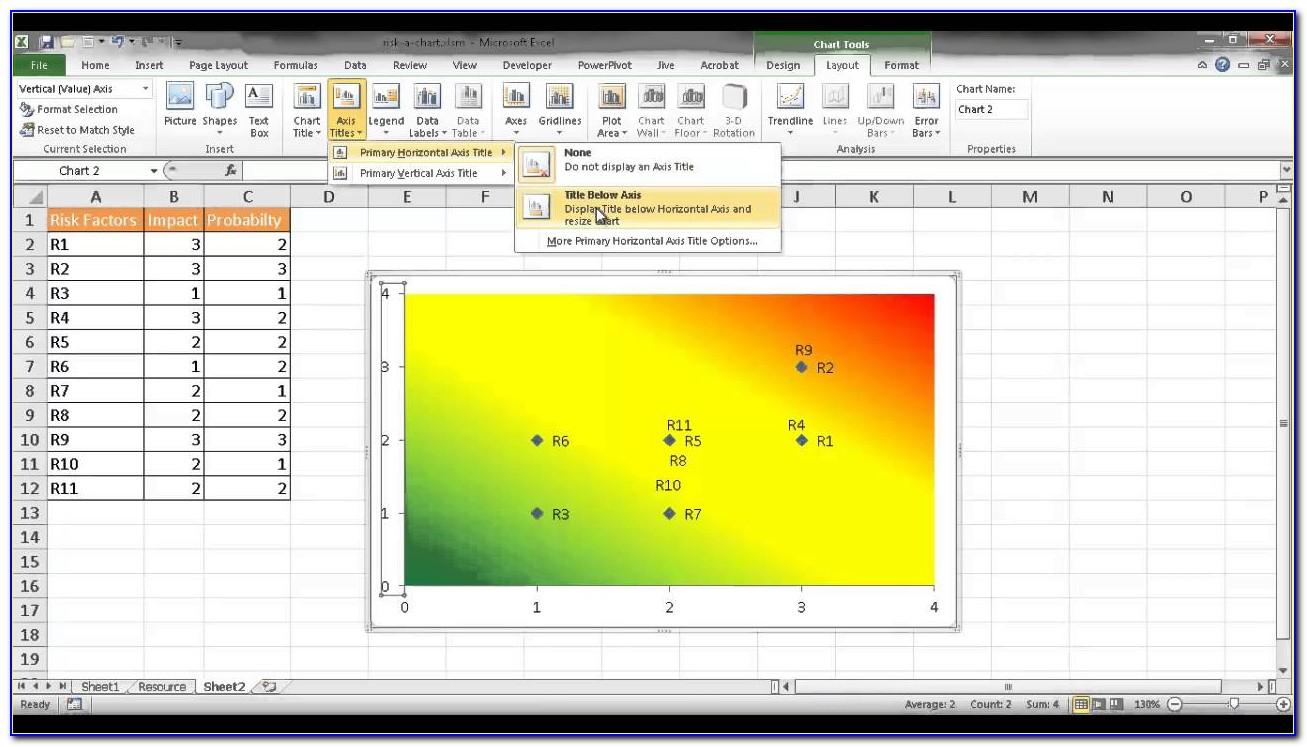 Risk Assessment Heat Map Template Excel