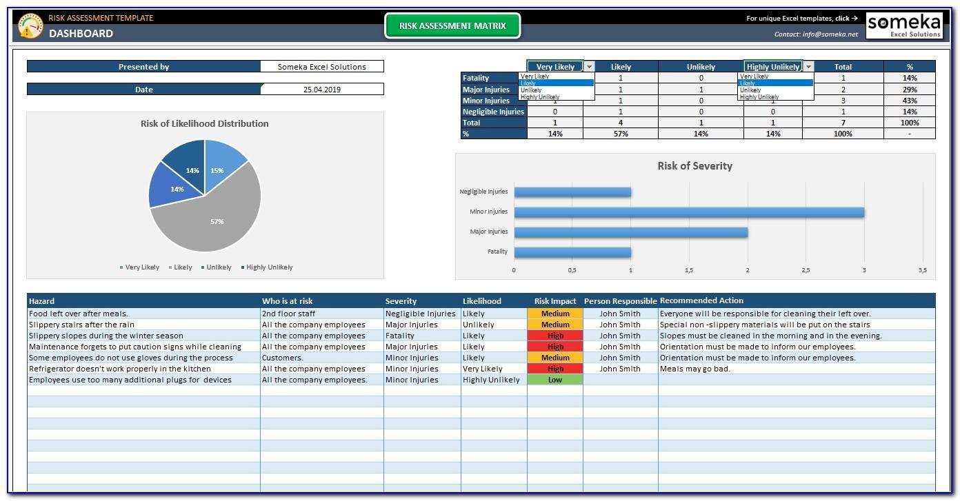 Risk Assessment Matrix Template Xls