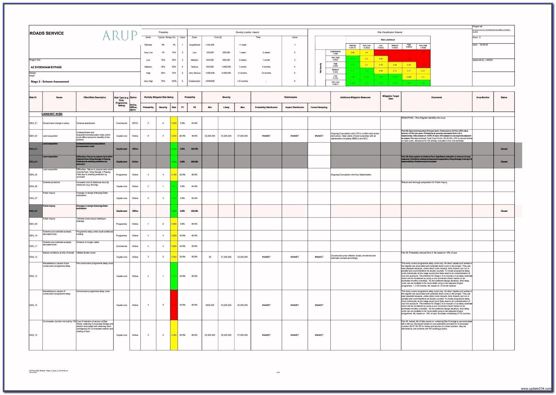 Risk Assessment Sample Xls