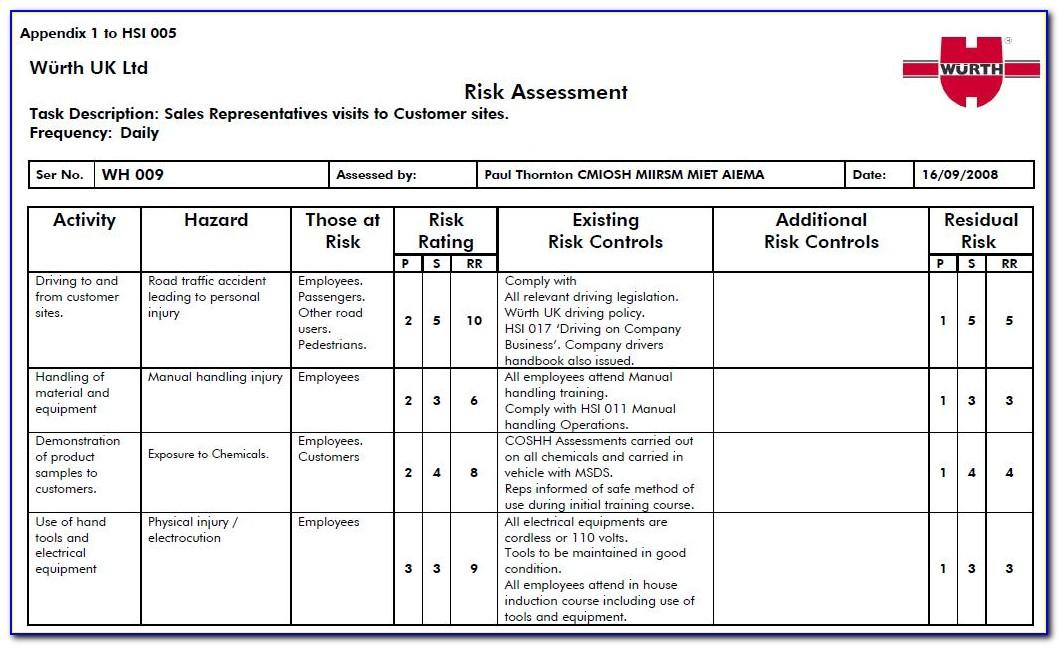 Risk Assessments Examples In Schools