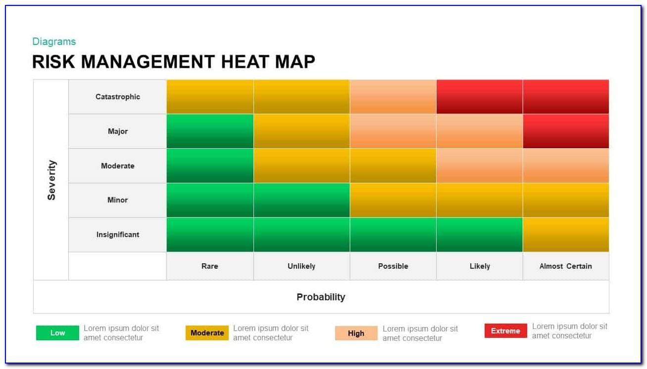 Risk Assessments Template Blank