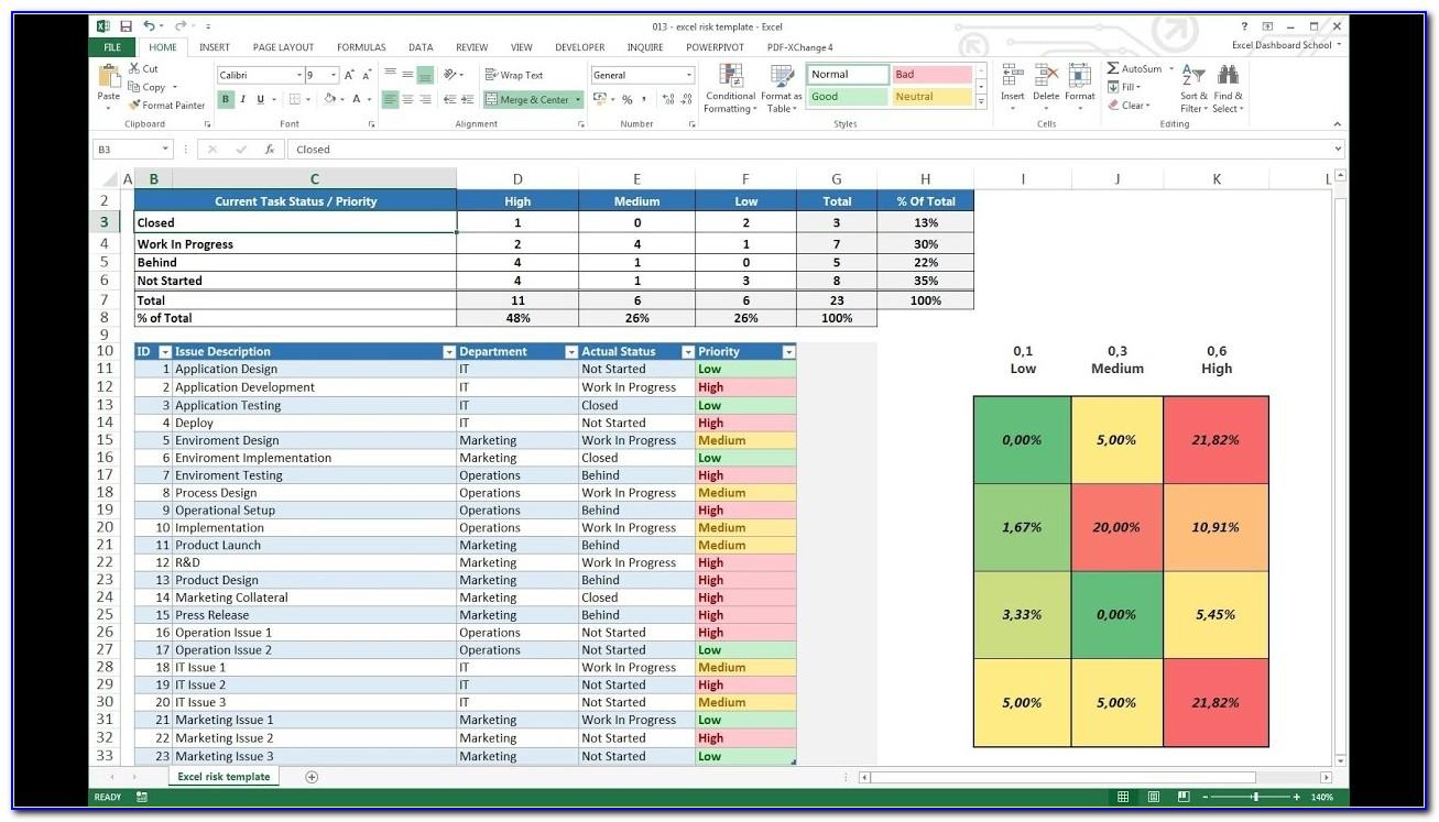 Risk Management Dashboard Template Excel