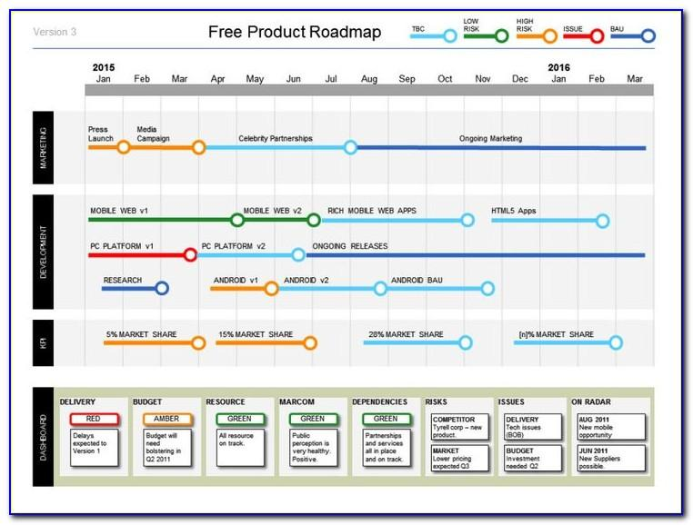 Roadmap Journey Powerpoint Template Free Download