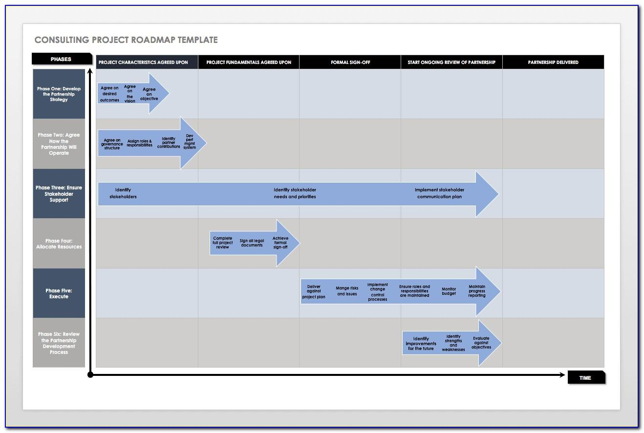 Roadmap Template For Powerpoint Free