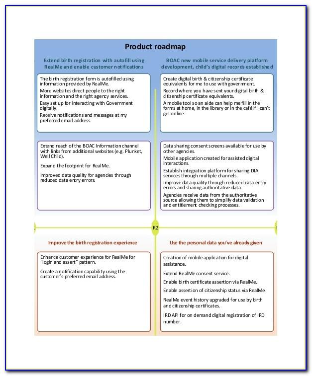 Roadmap Template For Ppt