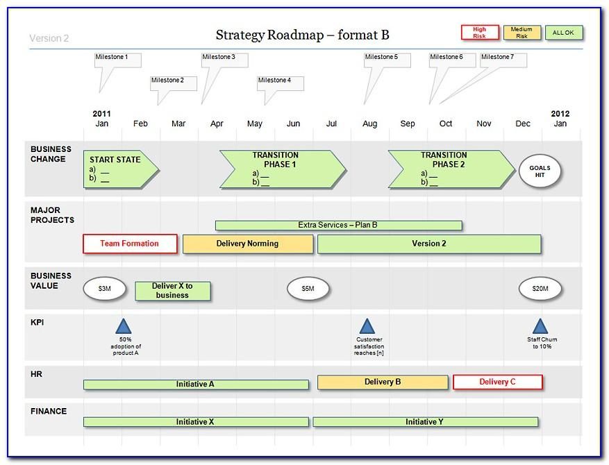 Roadmap Template Powerpoint Microsoft