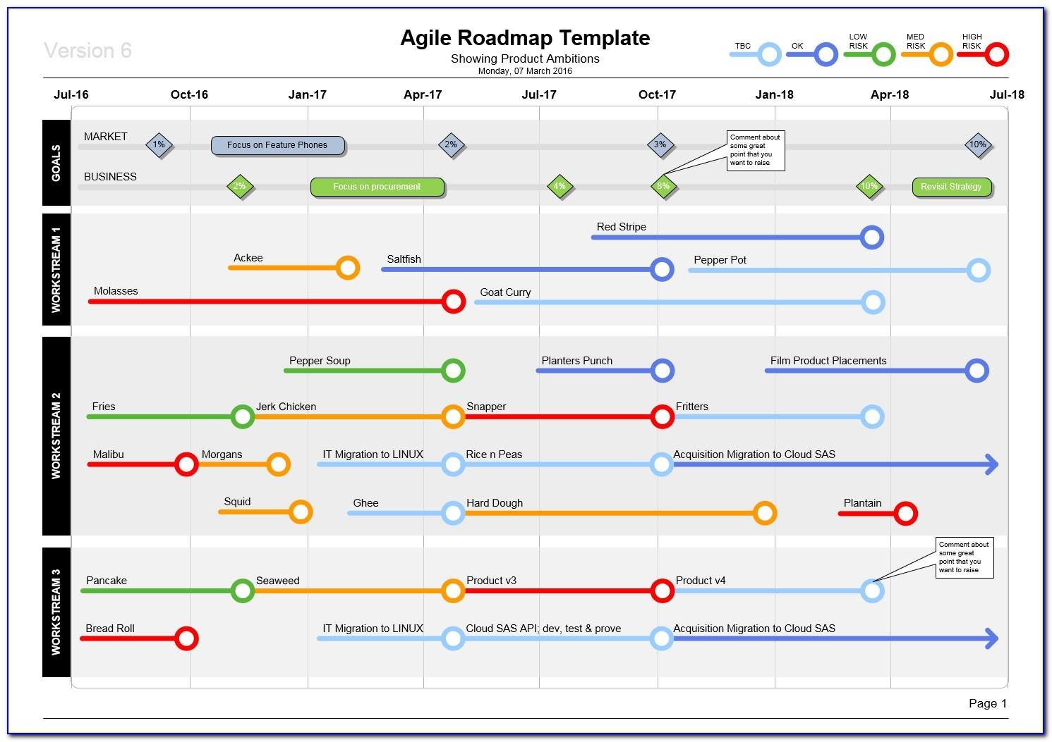 Roadmap Template Visio Free