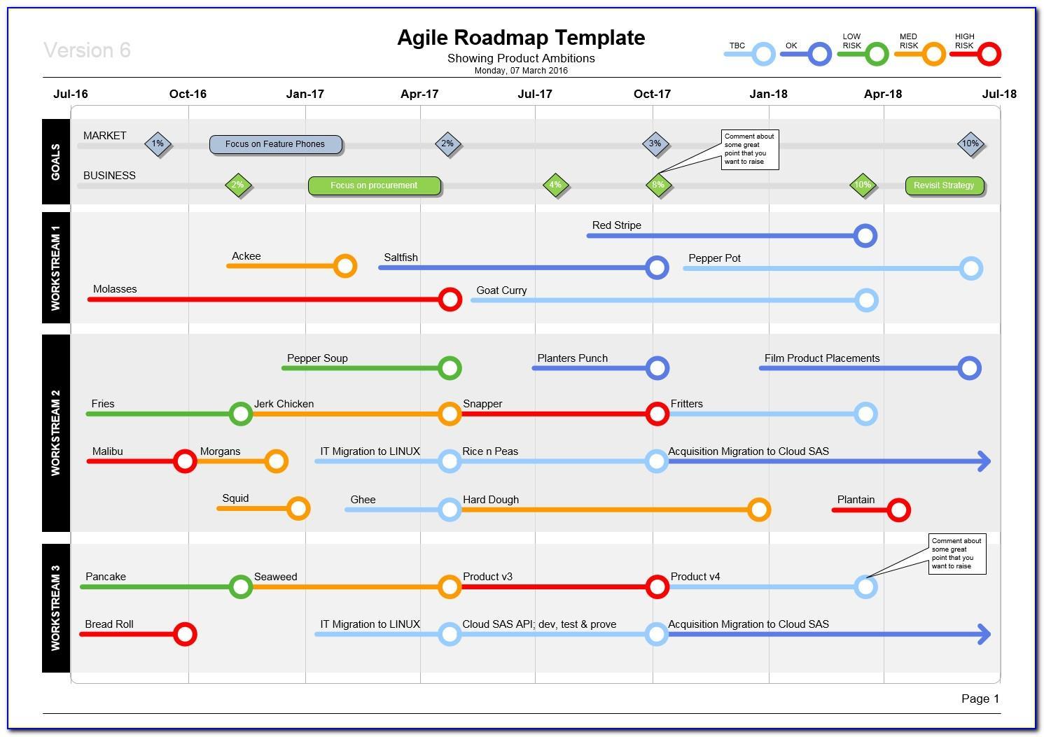 Roadmap Template Visio Free