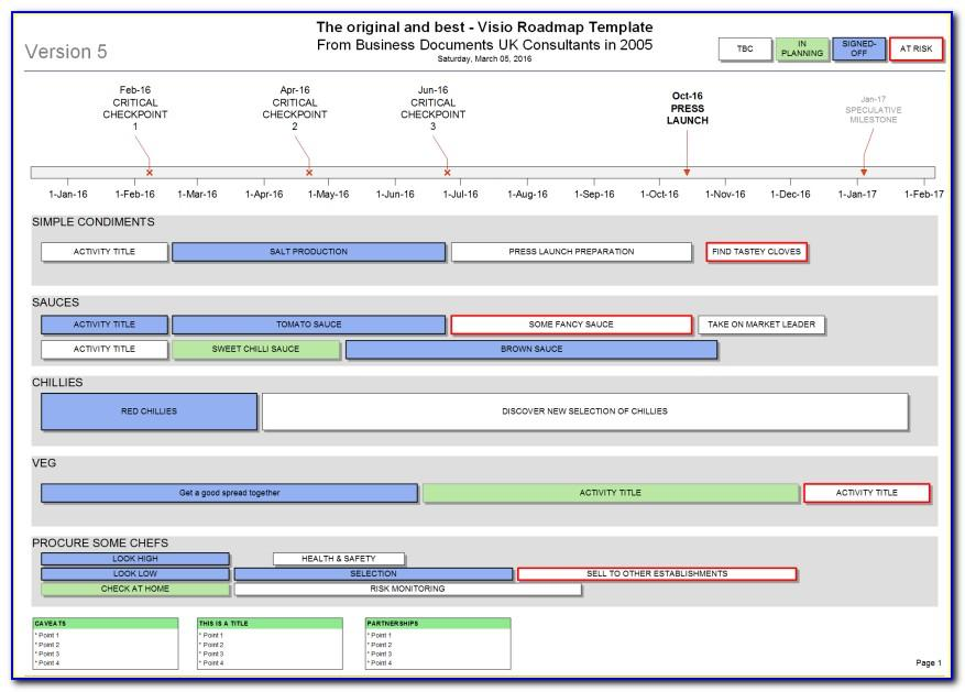 Roadmap Template Visio Microsoft