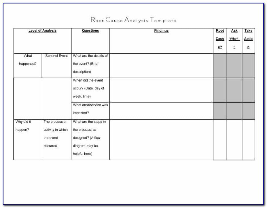 Root Cause Analysis Form Template
