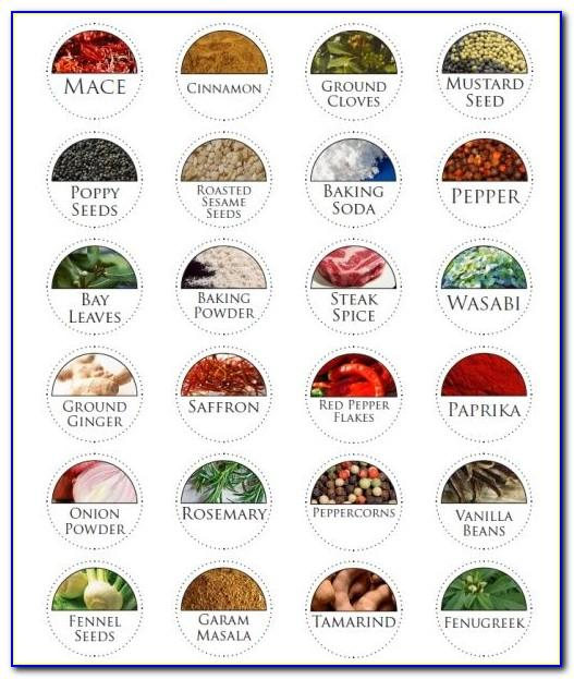Round Spice Jar Labels Template
