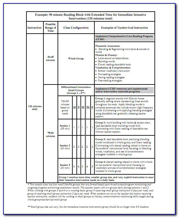 Rti Lesson Plan Format