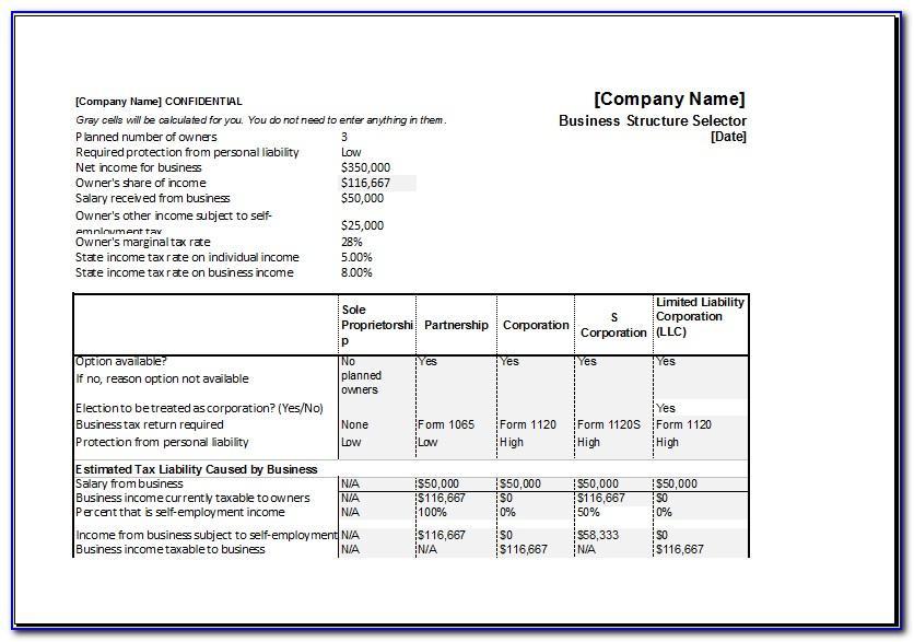 Saas Sales Commission Plan Examples