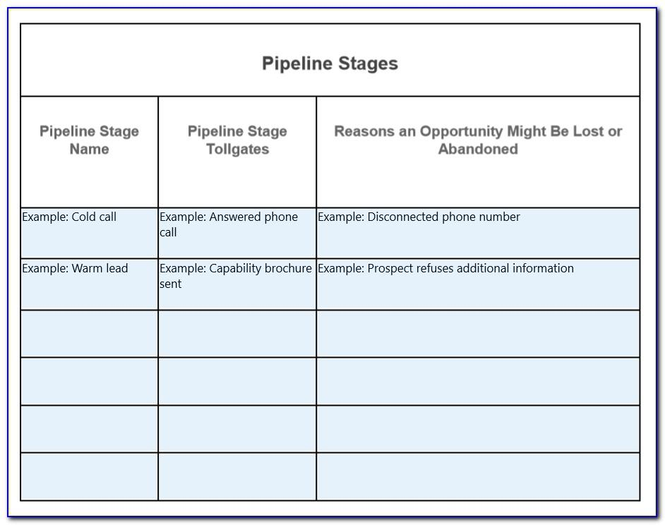 Sales Action Plan Template Free Download