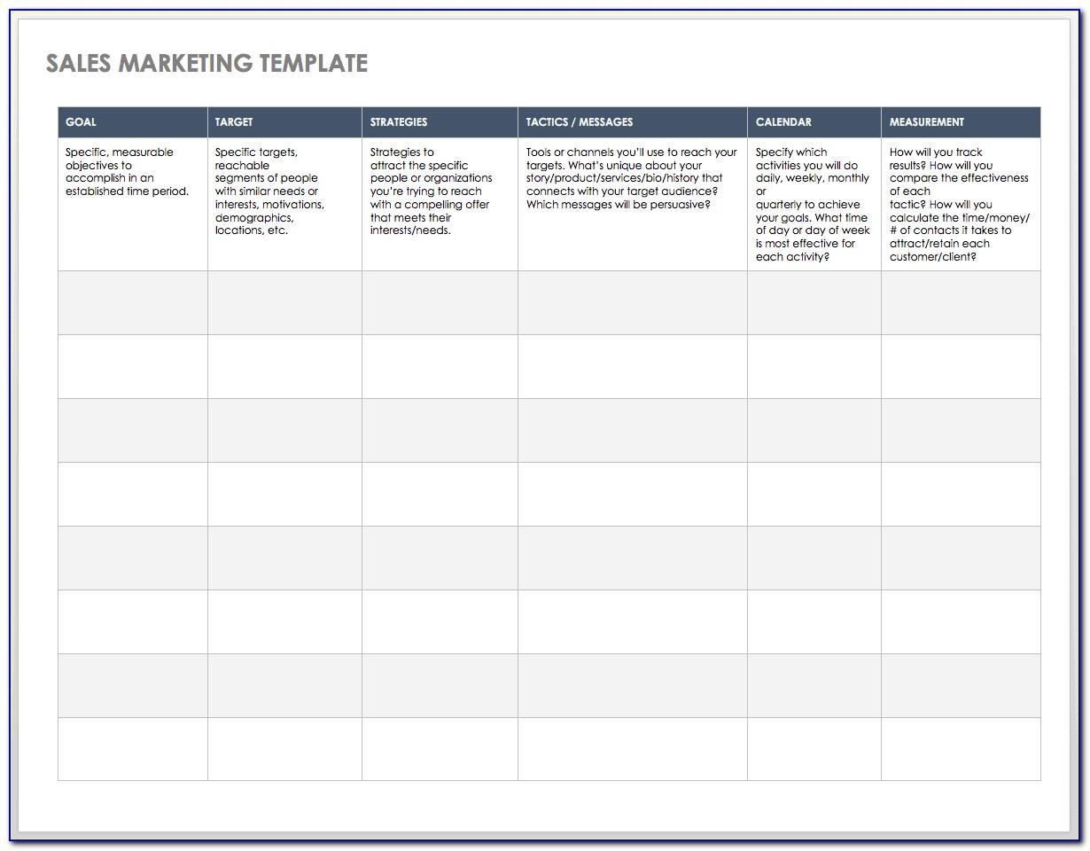 Sales Analysis Report In Excel Format