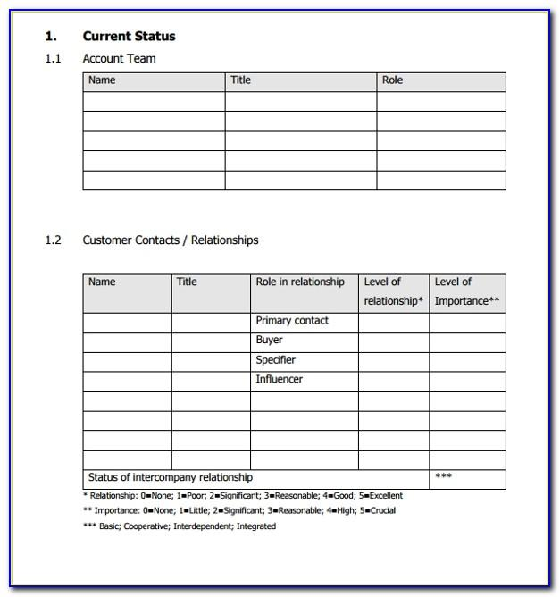 Sales And Purchase Agreement Sample Car