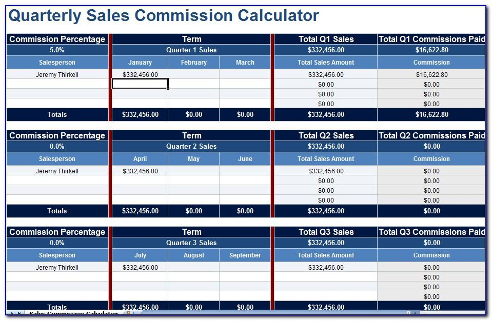 Sales Commission Contract Example