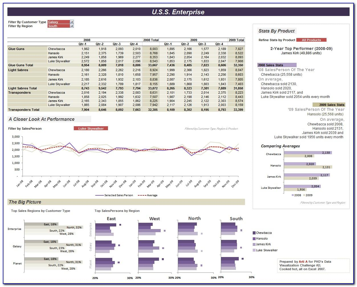 Sales Crm Excel Template Free