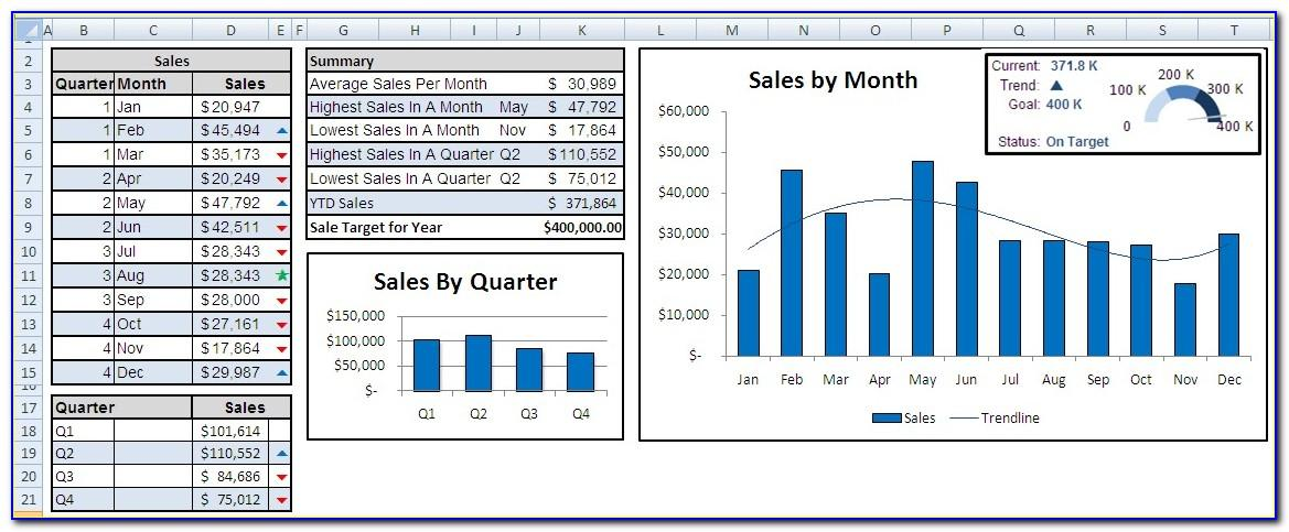 Sales Dashboard Examples In Qlikview