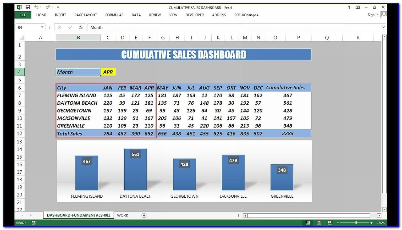 Sales Dashboard Excel Template Free