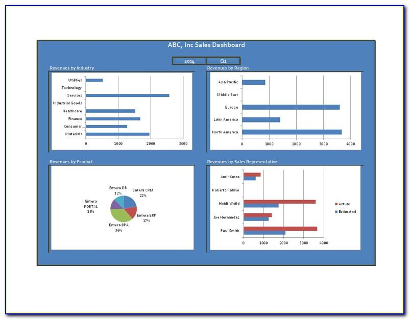 Sales Dashboard Powerpoint Template Free