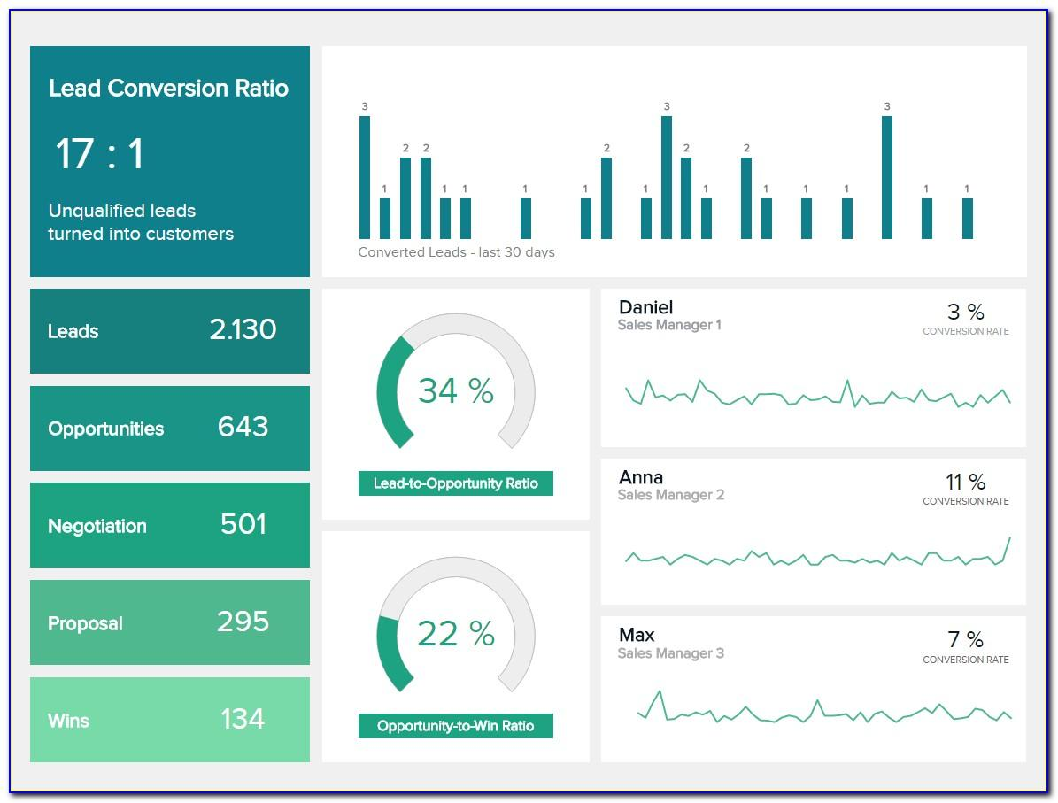 Sales Dashboard Template Excel Free