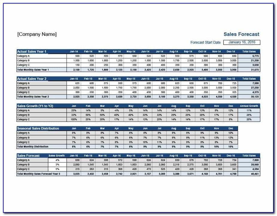 Sales Forecast Report Template Download