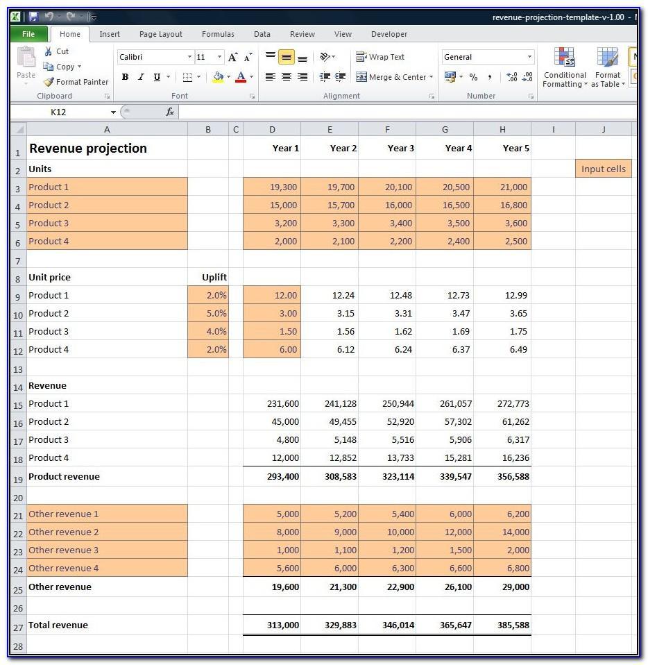Sales Forecast Spreadsheet Xls