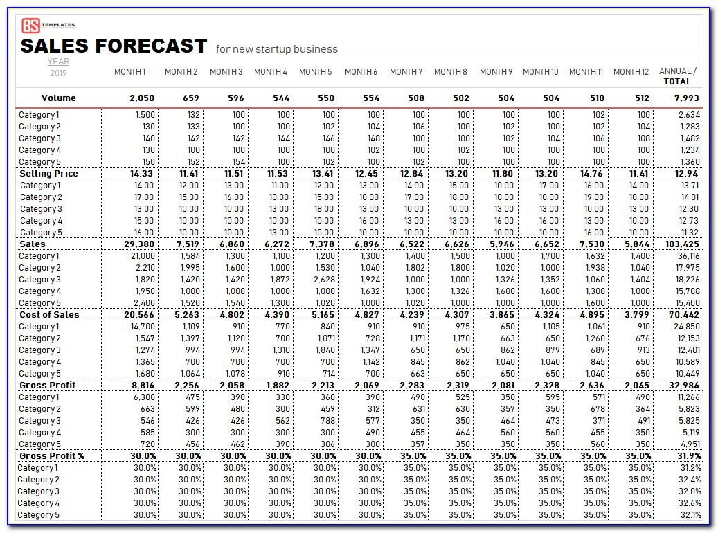 Sales Forecast Template For Business Plan