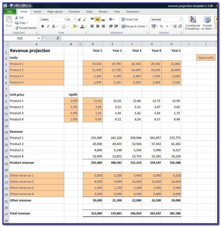 Sales Forecast Template Free