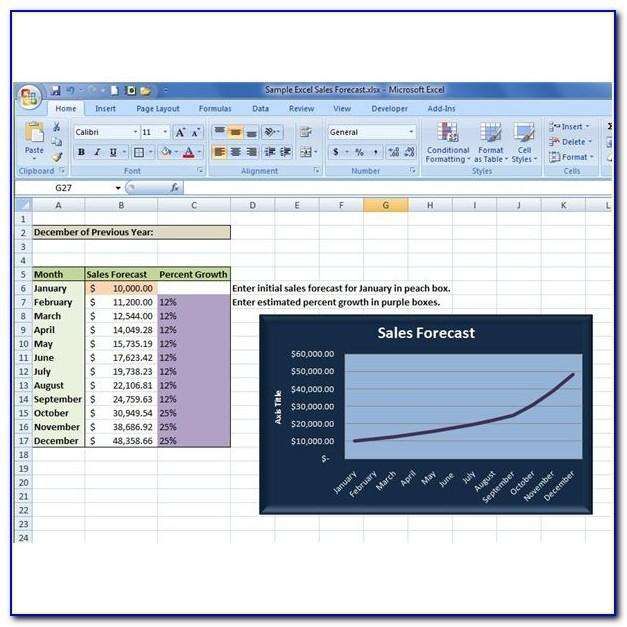 Sales Forecast Template Powerpoint
