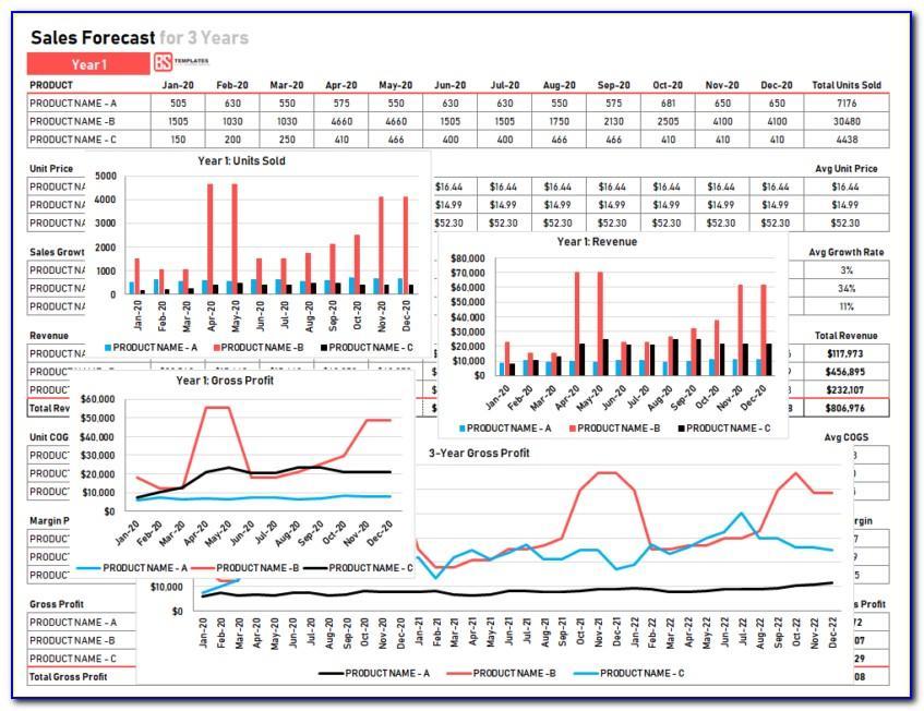 Sales Forecast Vs Actual Excel Template