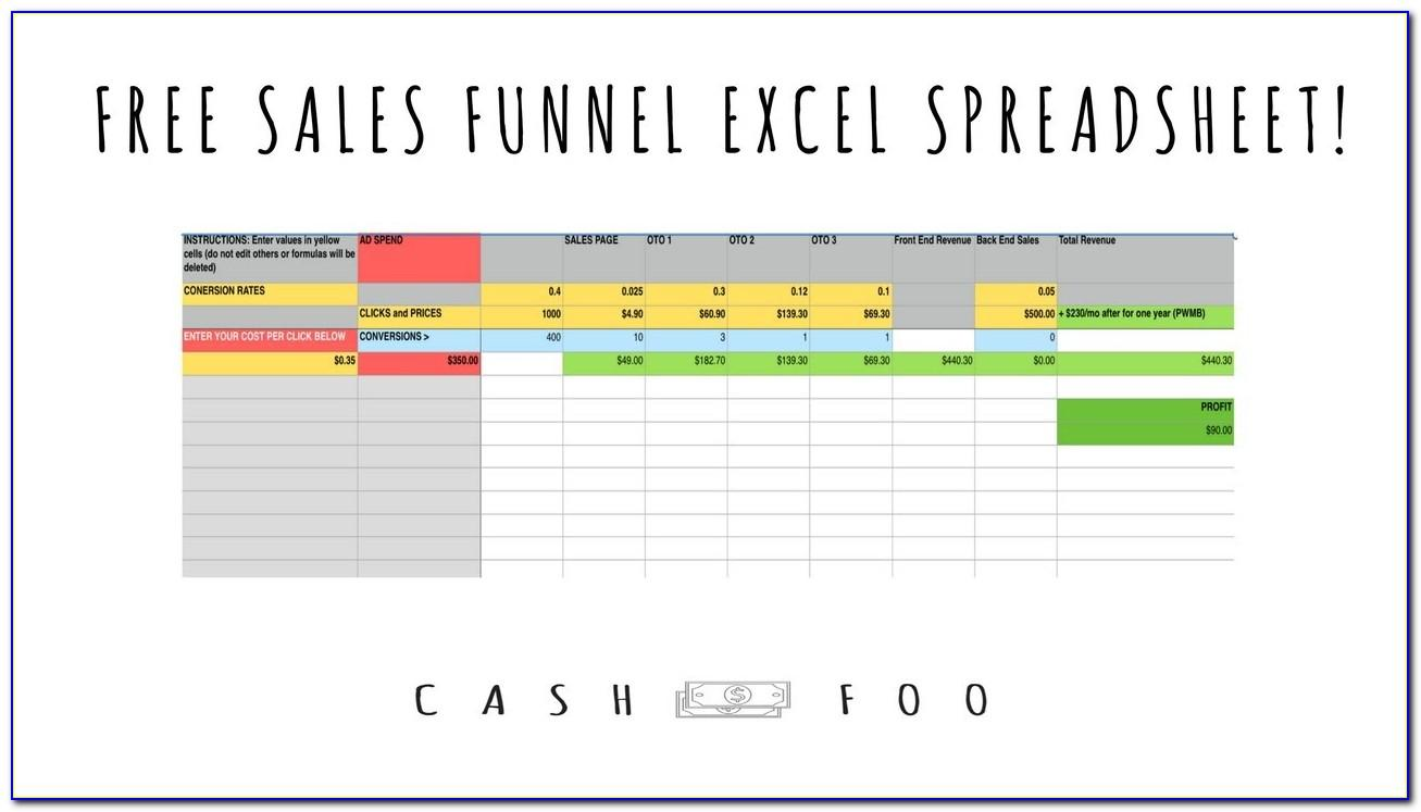 Sales Funnel Template Pdf