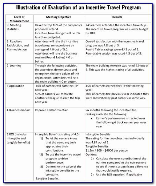 Sales Incentive Compensation Plan Document