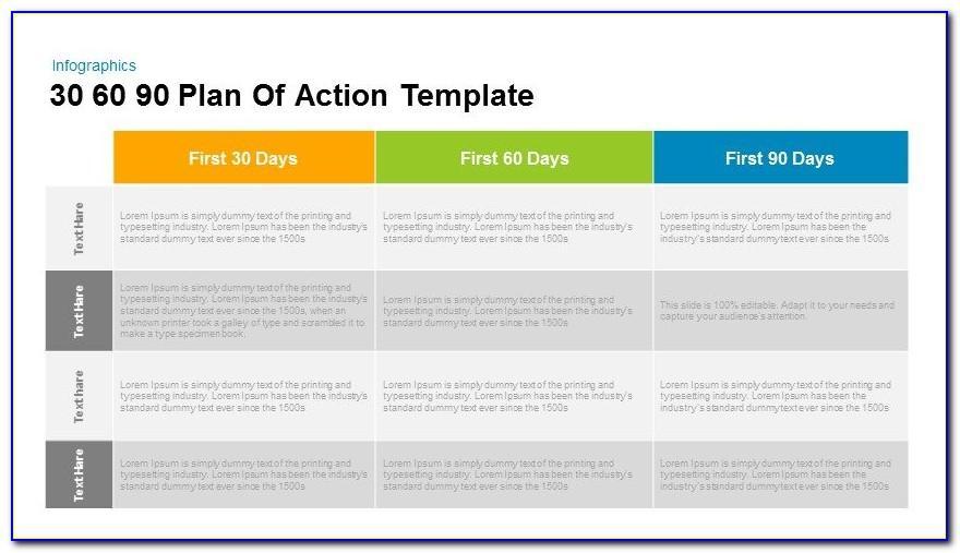 Sales Presentation Format Sample