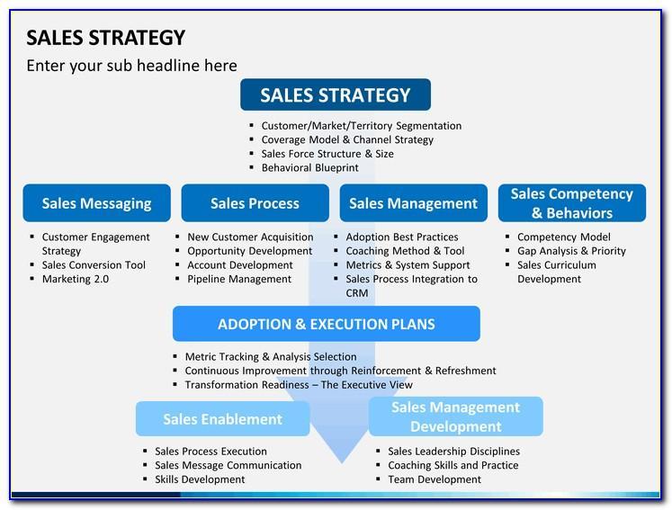 Sales Presentation Ppt Template Free
