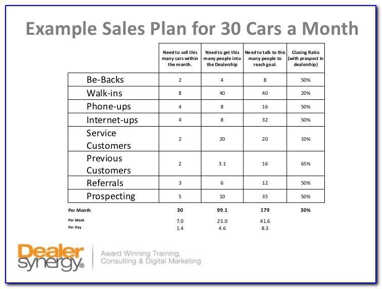 Sales Prospecting Spreadsheet Templates