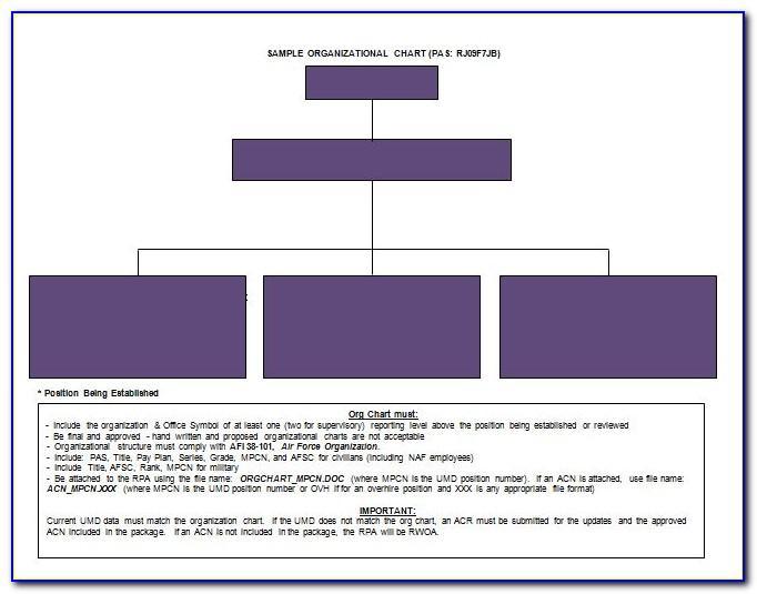 Sample Church Organizational Chart Template