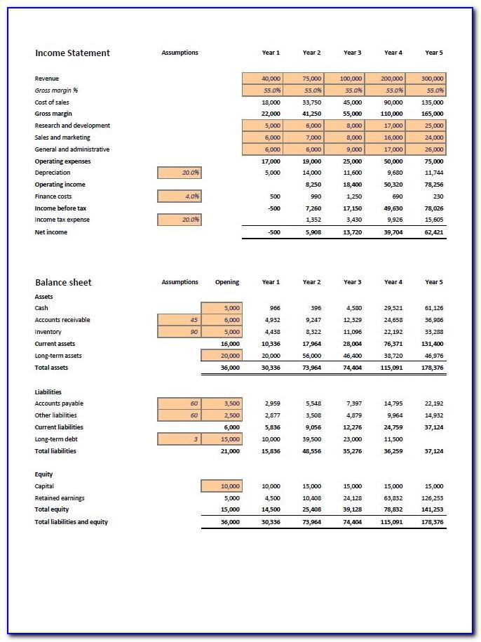 Sample Financial Projections Excel